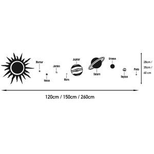solsystemet2
